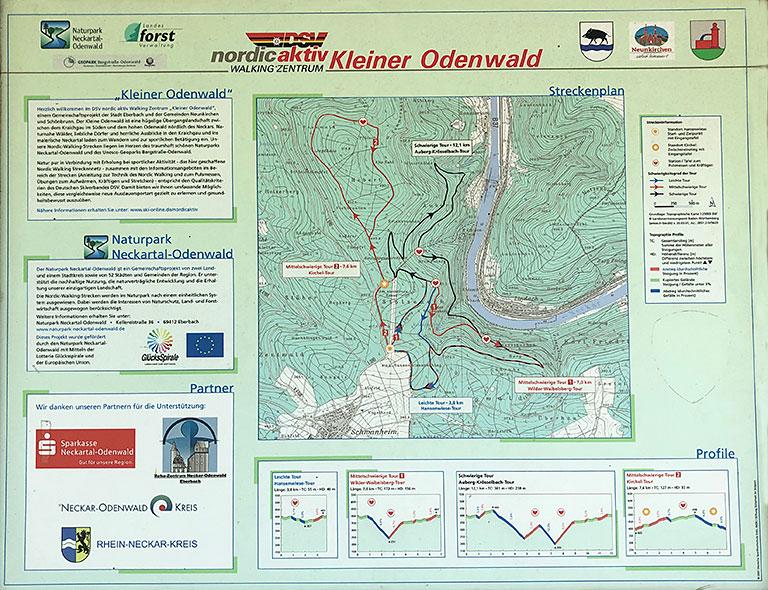 Nordic Walking Karte-DSV
